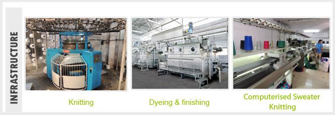 Sri Sri International Fabrics Garments Manufacutrer Sourcing
